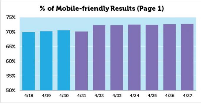 mobie-friendly-sites